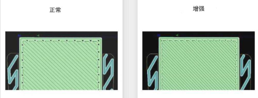 FDM Insigh 3D列印切層軟體功能-可見表面風格設定