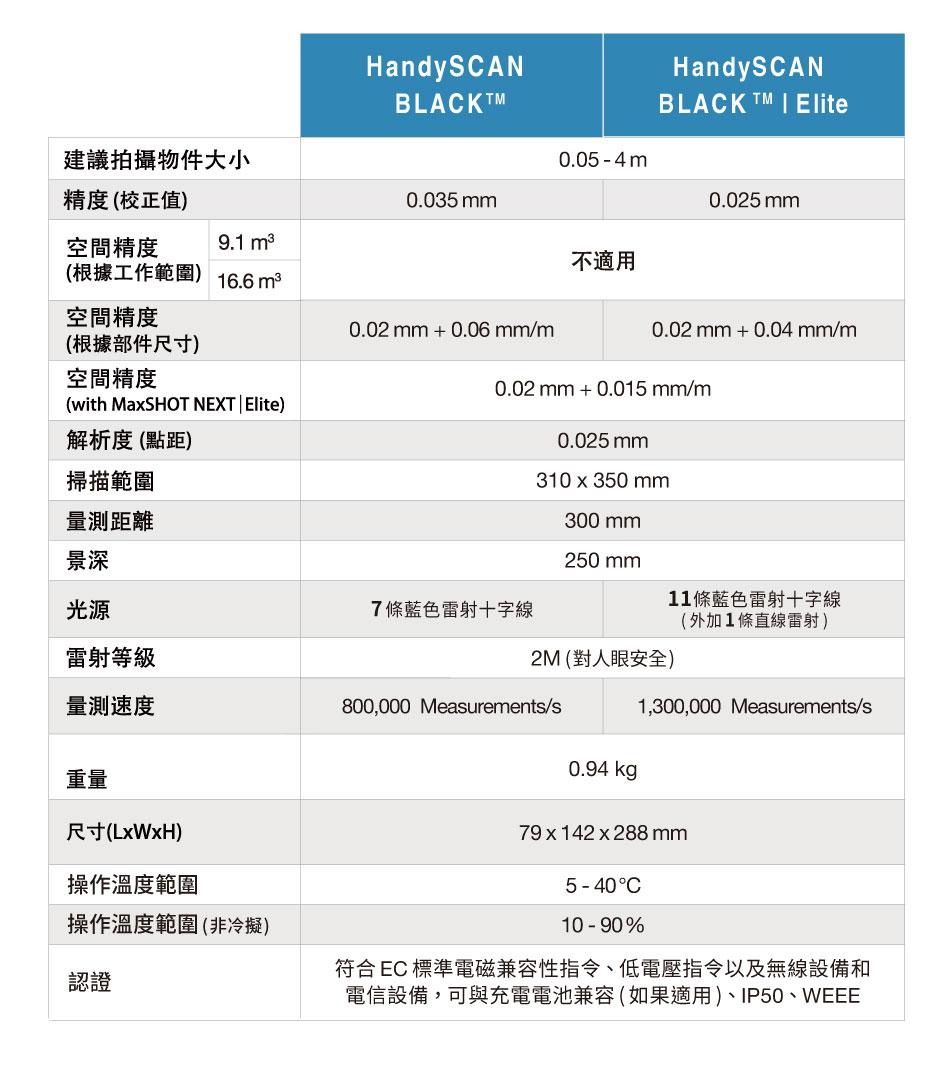 手持式三維雷射掃描儀-高精度三維檢測利器 通業技研
